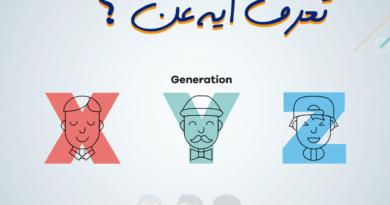 تعرف ايه عن GenerationX, GenerationY, GenerationZ